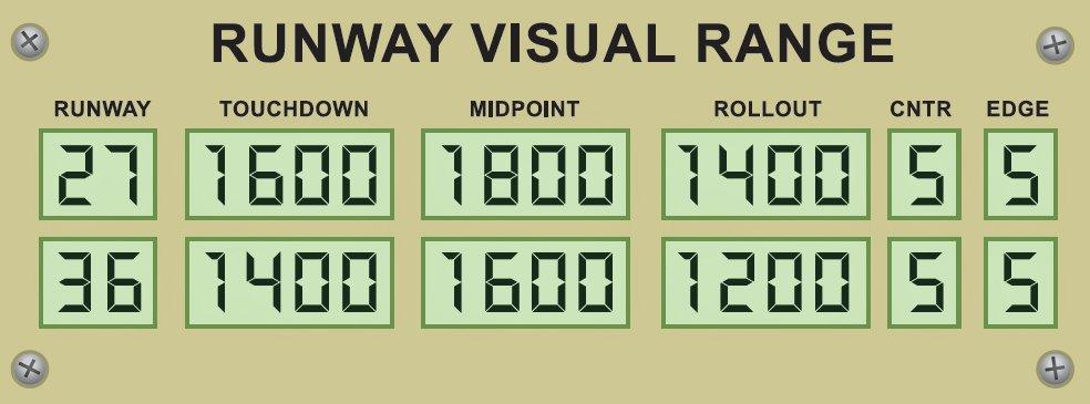 runway visual range data