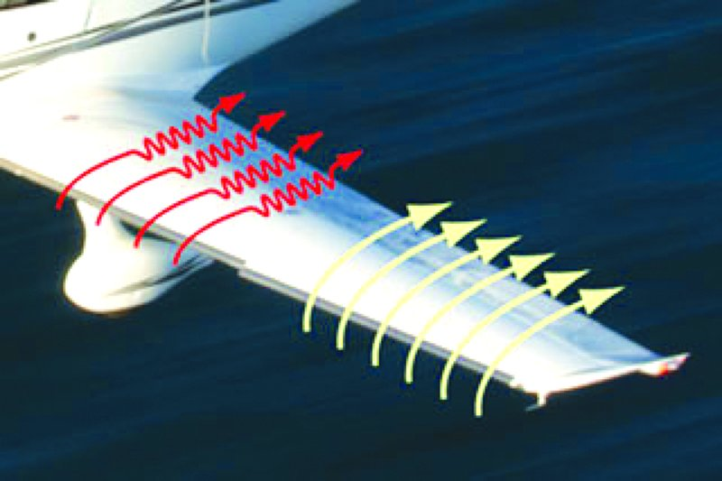 discontinuous aircraft wing