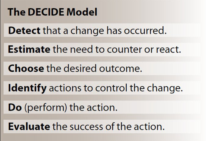DECIDE pilot response model