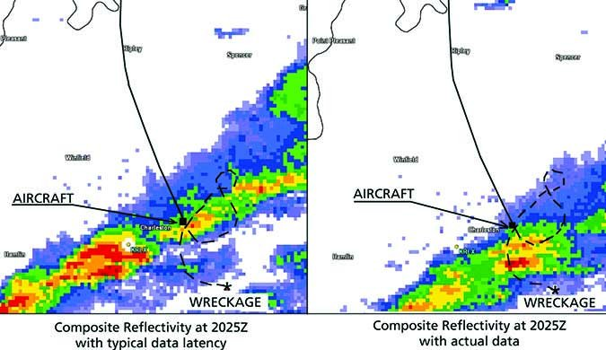 pilot datalink vs. actual aircraft position