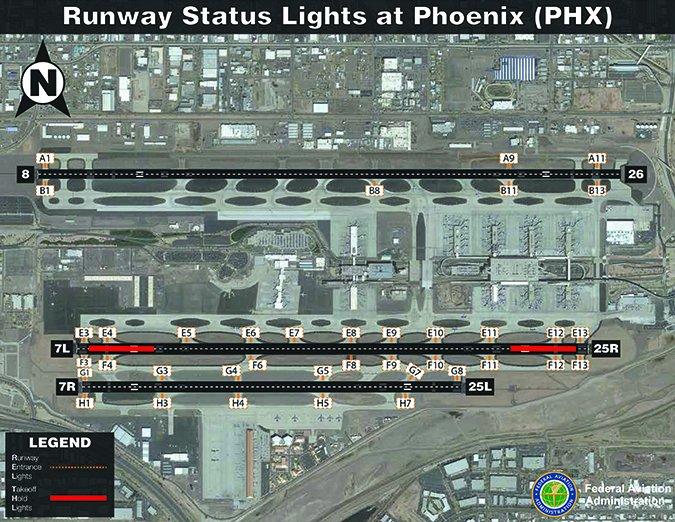 runway status lights at KPHX
