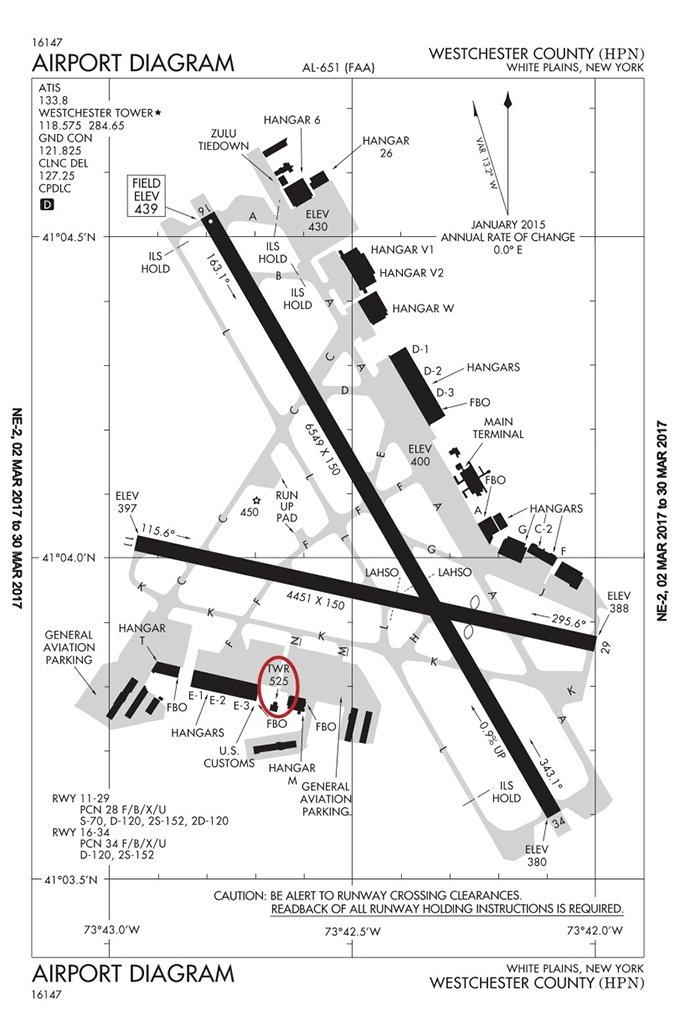 KHPN Diagram