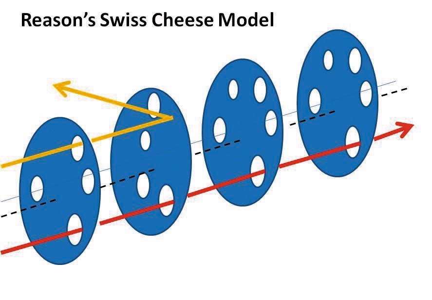 Swiss_Cheese_ModelProcessed