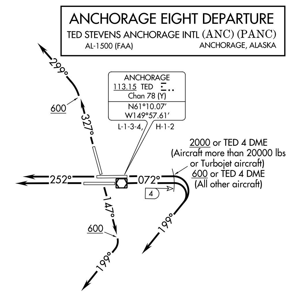 AnchorageAirportDiagramProcessed