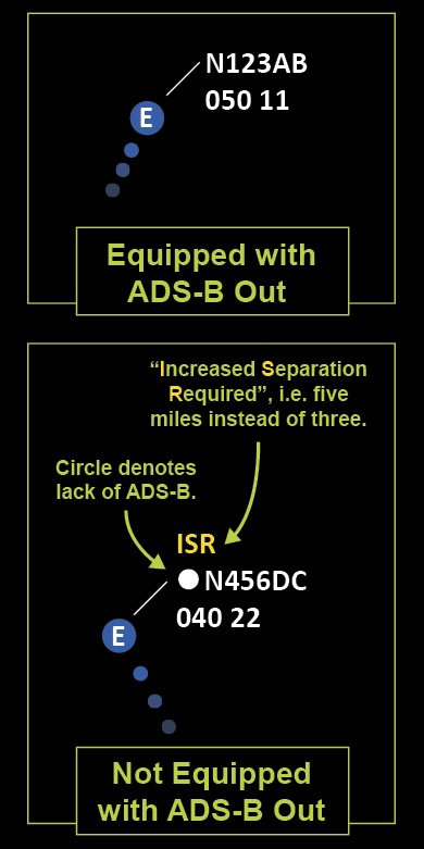 ADS-B_TargetsProcessed
