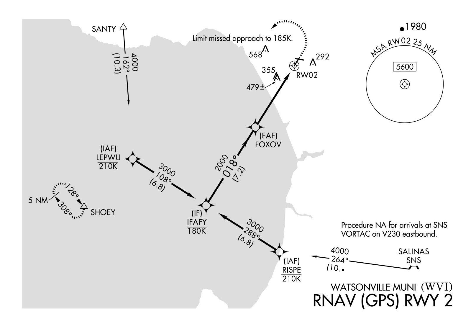 KWVI_GPS02processed